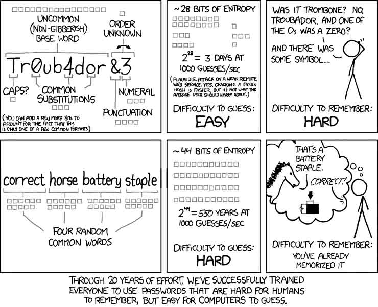 XKCD comic depicting use of a passphrase instead of a password
